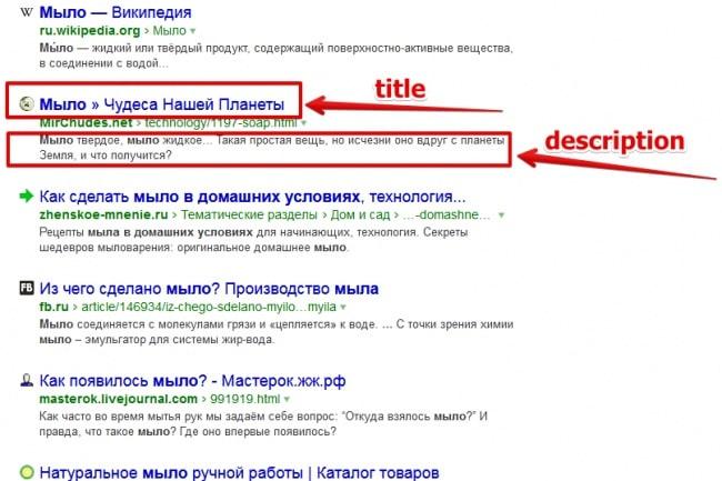 Как написать статью для ТОП Яндекса и Google