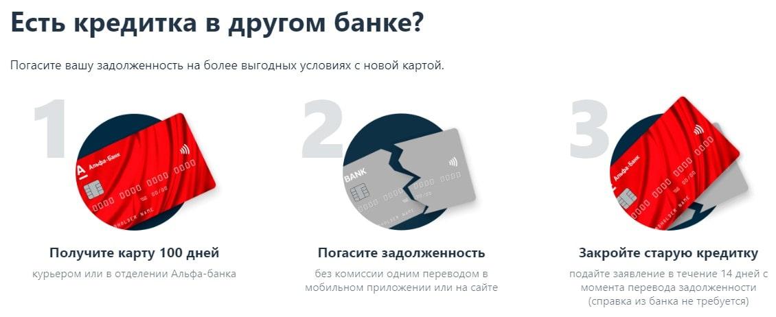 Кредитная карта Альфа-Банк «100 дней без процентов» – тарифы и условия